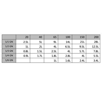 vidaXL Recipiente Gastronorm 12 buc. GN 1/3 40 mm oțel inoxidabil