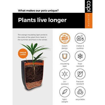 Capi Vas de plante Nature Rib, antracit, 42 x 38 cm, conic, KOFZ362